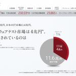 株式会社SHIFT/ITコンサルタント